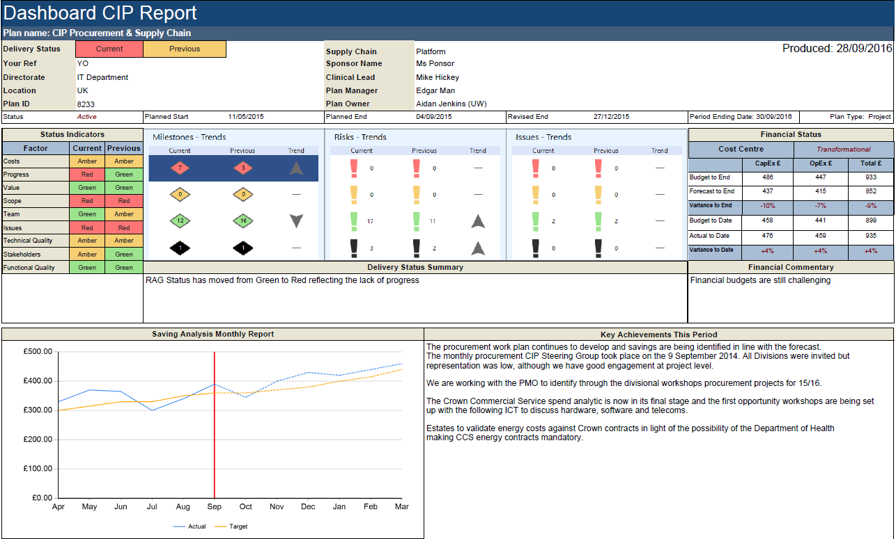 A screenshot of PM3's benefits dashboard