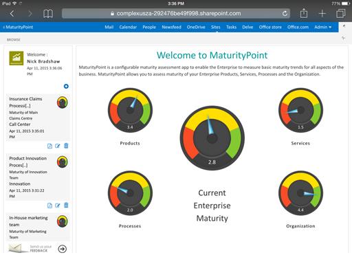 PMO Maturity App