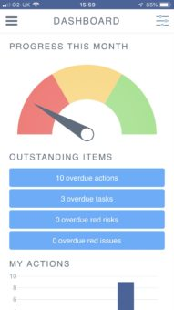 A shot of our team mobile dashboard for PM3